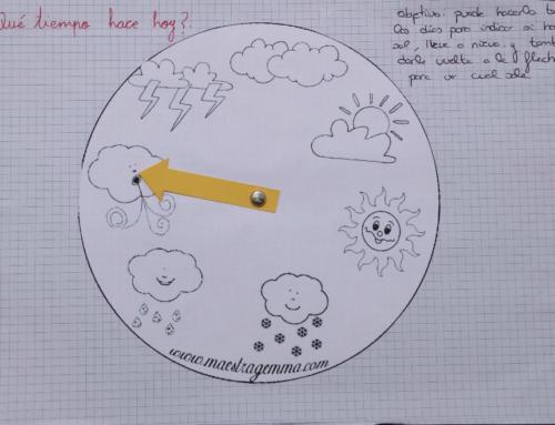 ¿Qué tiempo hace? material logopédico para el aprendizaje del tiempo